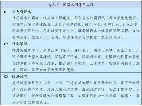 中华人民共和国国民经济和社会发展第十四个五年规划和2035年远景目标纲要(上)