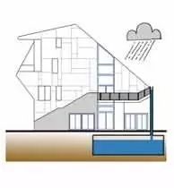 碳中和建筑的19项技术措施